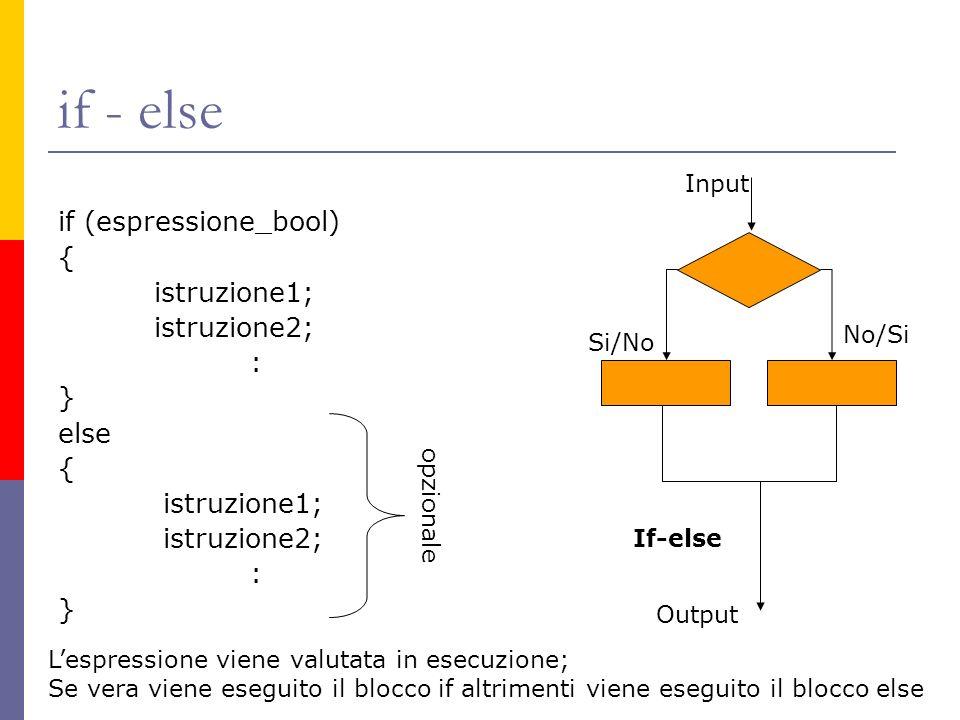 if - else if (espressione_bool) { istruzione1; istruzione2; : } else { istruzione1; istruzione2; : } If-else Si/No No/Si Output Input Lespressione vie