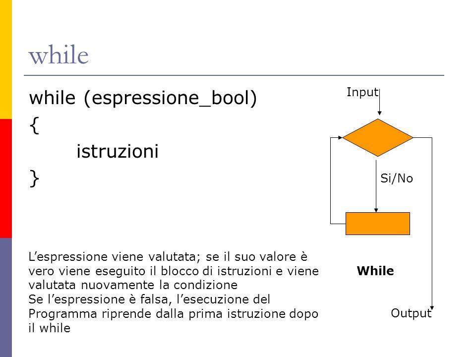 while while (espressione_bool) { istruzioni } While Si/No Input Output Lespressione viene valutata; se il suo valore è vero viene eseguito il blocco d