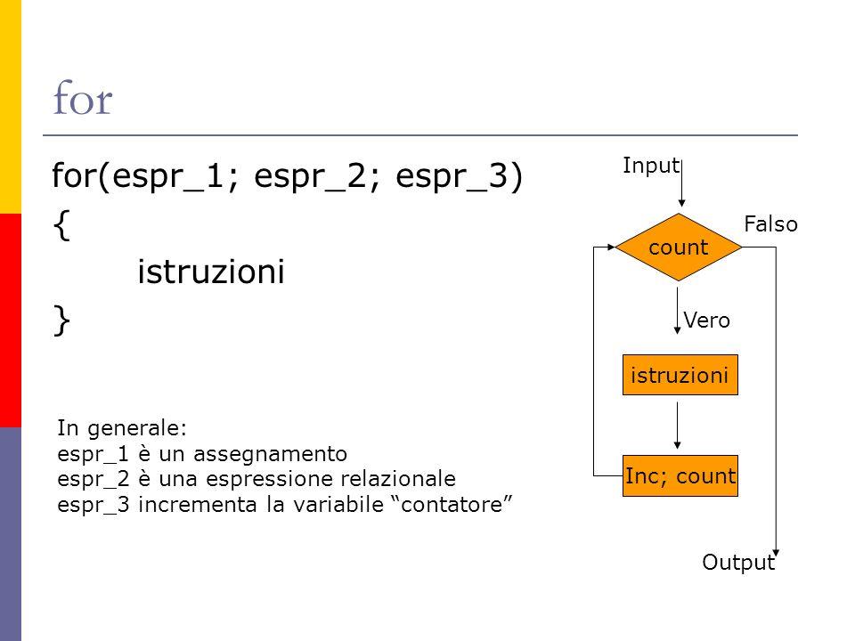 for for(espr_1; espr_2; espr_3) { istruzioni } Inc; count count Vero Input Output Falso istruzioni In generale: espr_1 è un assegnamento espr_2 è una