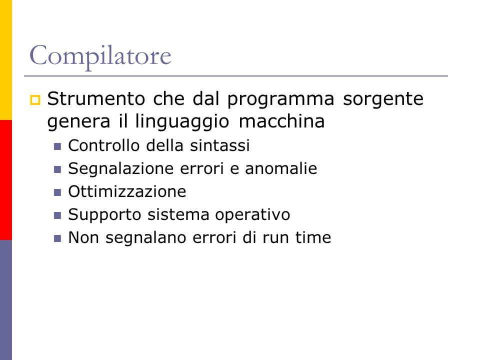 Compilatore Strumento che dal programma sorgente genera il linguaggio macchina Controllo della sintassi Segnalazione errori e anomalie Ottimizzazione