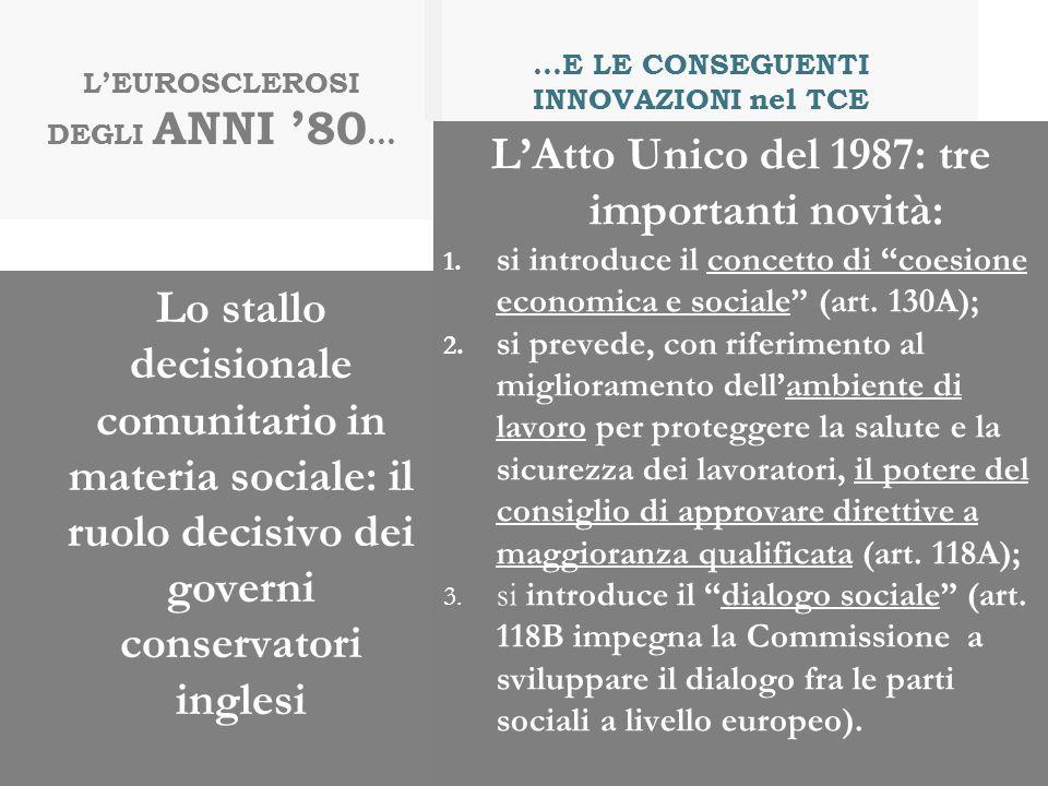 Anni 1975-1977 Il ruolo dellart. 100 del TCE Il Consiglio, deliberando allunanimità, stabilisce direttive volte al ravvicinamento delle disposizioni l