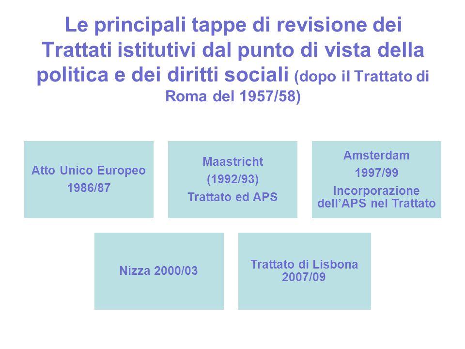 Le principali tappe di revisione dei Trattati istitutivi dal punto di vista della politica e dei diritti sociali (dopo il Trattato di Roma del 1957/58) Atto Unico Europeo 1986/87 Maastricht (1992/93) Trattato ed APS Amsterdam 1997/99 Incorporazione dellAPS nel Trattato Nizza 2000/03 Trattato di Lisbona 2007/09