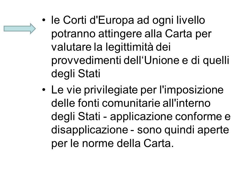La Carta di Nizza Anche la Carta è una fonte esterna Tuttavia, lart. 6, § 2, attribuisce il valore di norme di treaty law a norme contenute in un atto