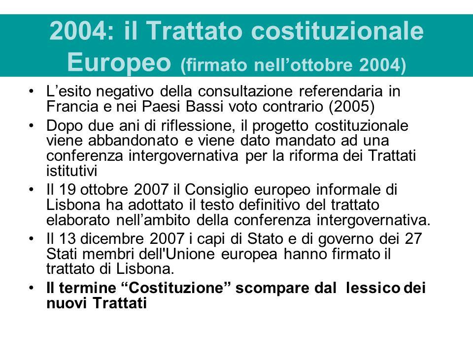 2004: il Trattato costituzionale Europeo (firmato nellottobre 2004) Il dibattito: una Costituzione senza Stato? La Parte II del Trattato costituzional