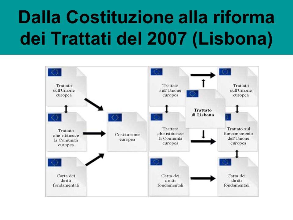 2004: il Trattato costituzionale Europeo (firmato nellottobre 2004) Lesito negativo della consultazione referendaria in Francia e nei Paesi Bassi voto