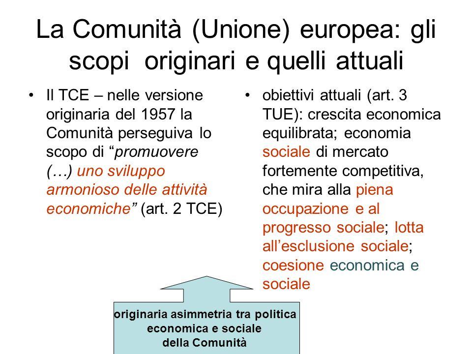 Il Trattato di Roma (1957) La genesi economica del Trattato: mercato comune, espansione economica, incremento spontaneo delloccupazione e del tenore d