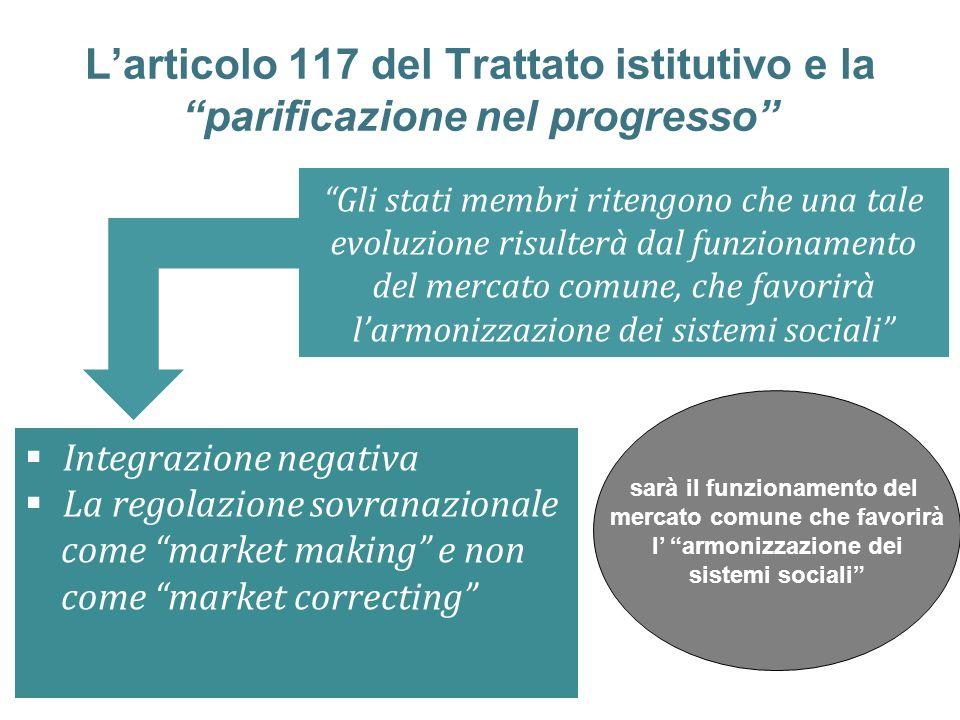 I diritti sociali nei Trattati dopo Lisbona Lart.136 non viene modificato (ora art.