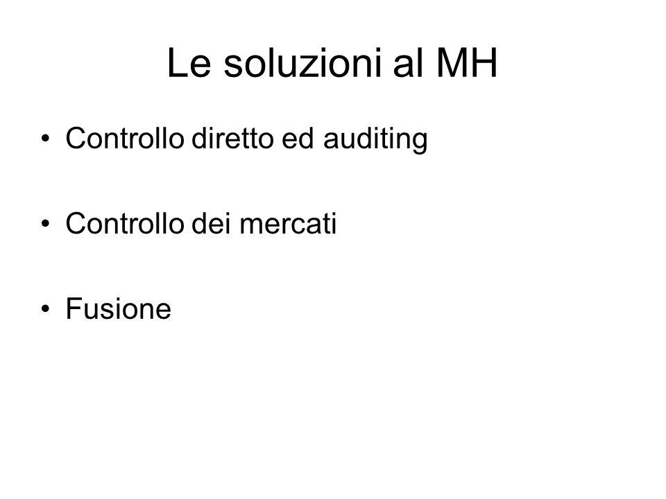 Le soluzioni al MH Controllo diretto ed auditing Controllo dei mercati Fusione