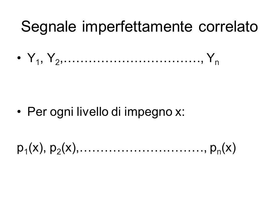 Segnale imperfettamente correlato Y 1, Y 2,……………………………, Y n Per ogni livello di impegno x: p 1 (x), p 2 (x),…………………………, p n (x)
