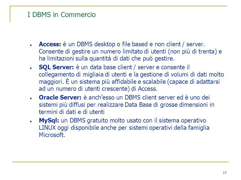 10 I DBMS in Commercio l Access: è un DBMS desktop o file based e non client / server. Consente di gestire un numero limitato di utenti (non più di tr