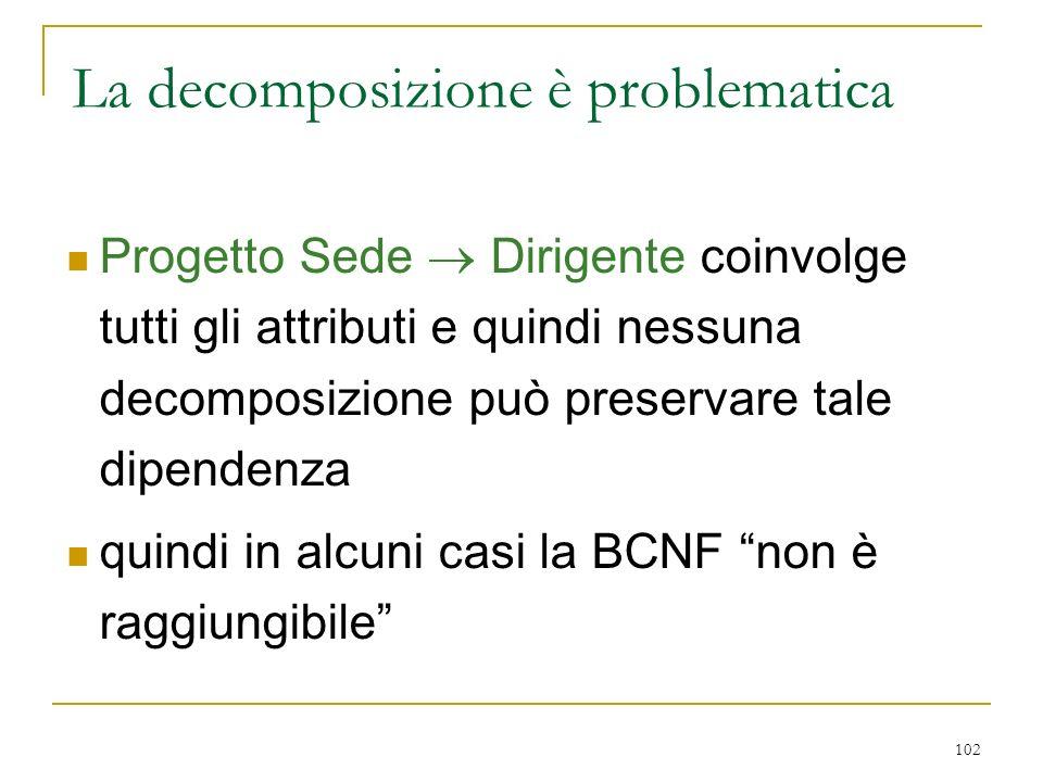 102 La decomposizione è problematica Progetto Sede Dirigente coinvolge tutti gli attributi e quindi nessuna decomposizione può preservare tale dipende