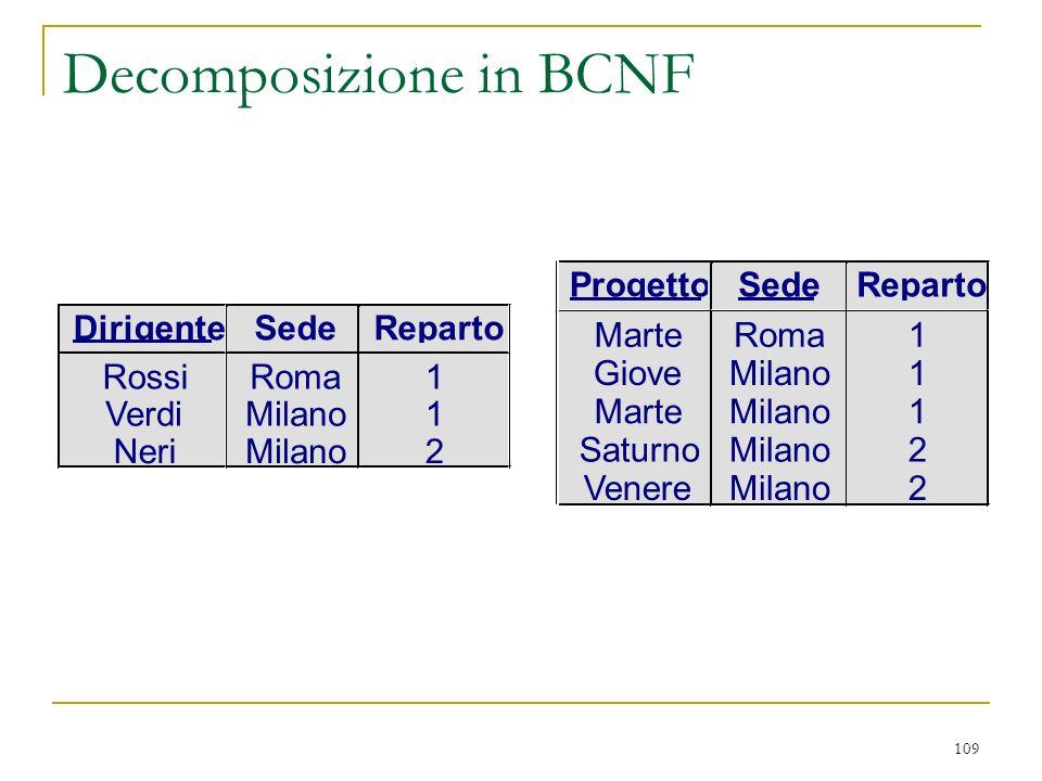 109 Decomposizione in BCNF
