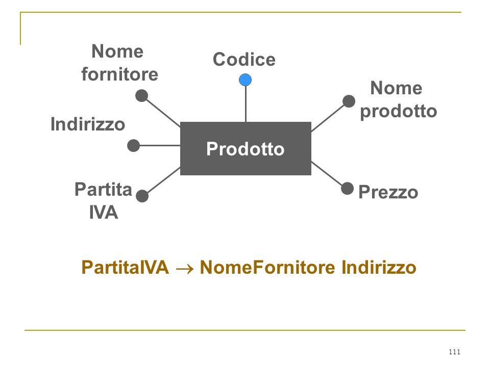 111 Prodotto Nome prodotto Prezzo Nome fornitore Indirizzo Partita IVA Codice PartitaIVA NomeFornitore Indirizzo