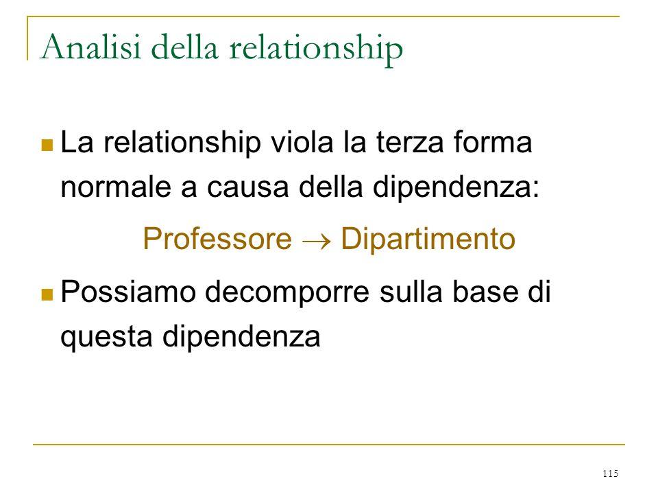115 Analisi della relationship La relationship viola la terza forma normale a causa della dipendenza: Professore Dipartimento Possiamo decomporre sull