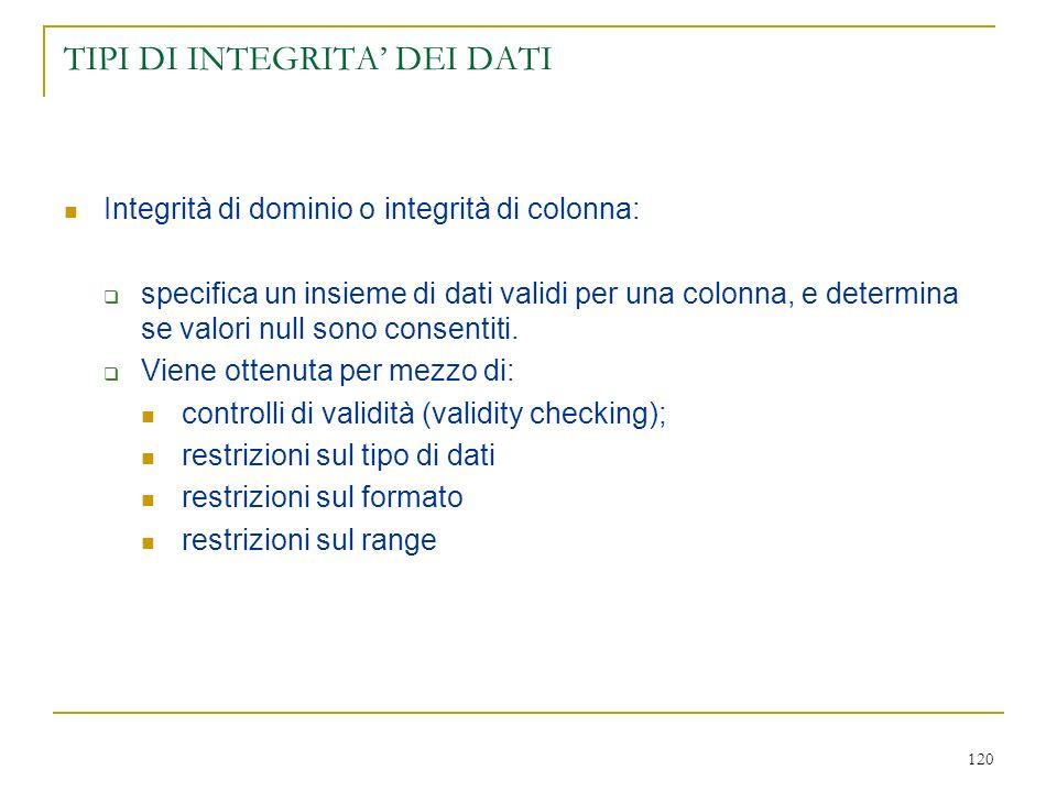 120 TIPI DI INTEGRITA DEI DATI Integrità di dominio o integrità di colonna: specifica un insieme di dati validi per una colonna, e determina se valori