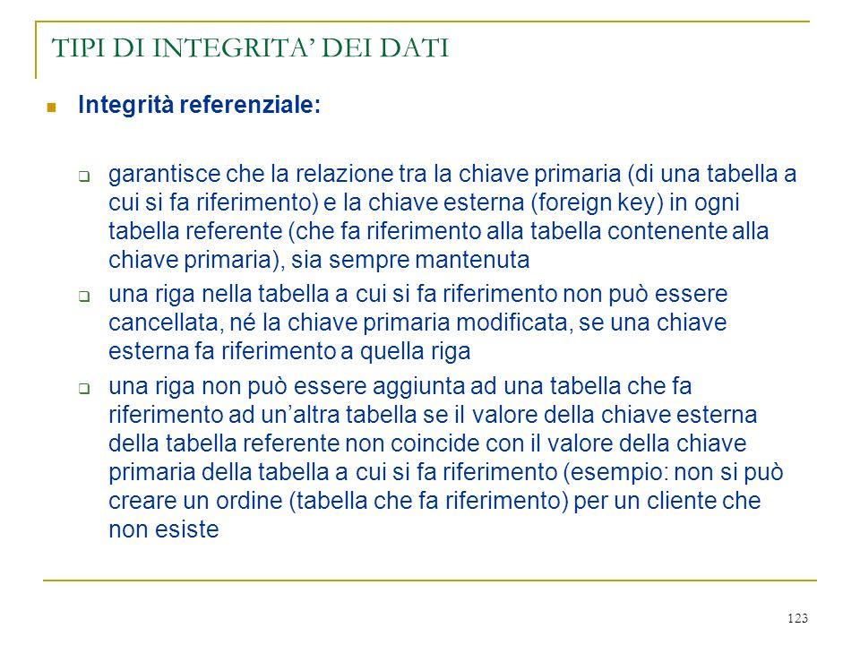123 TIPI DI INTEGRITA DEI DATI Integrità referenziale: garantisce che la relazione tra la chiave primaria (di una tabella a cui si fa riferimento) e l