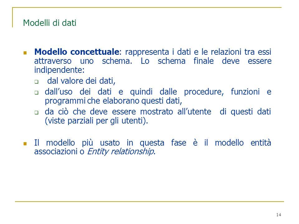 14 Modelli di dati Modello concettuale: rappresenta i dati e le relazioni tra essi attraverso uno schema. Lo schema finale deve essere indipendente: d