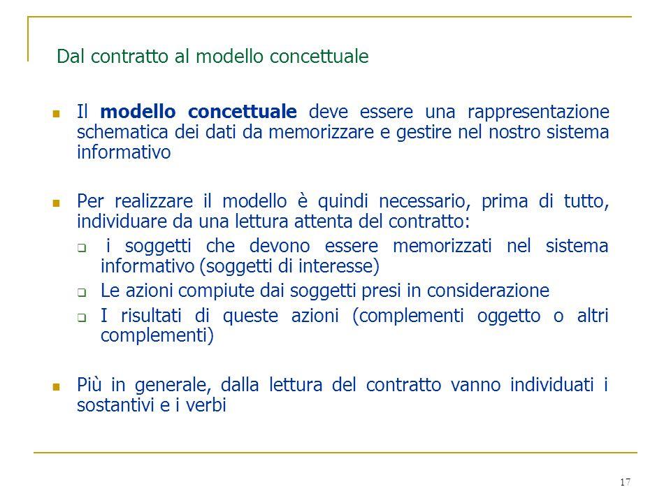 17 Dal contratto al modello concettuale Il modello concettuale deve essere una rappresentazione schematica dei dati da memorizzare e gestire nel nostr