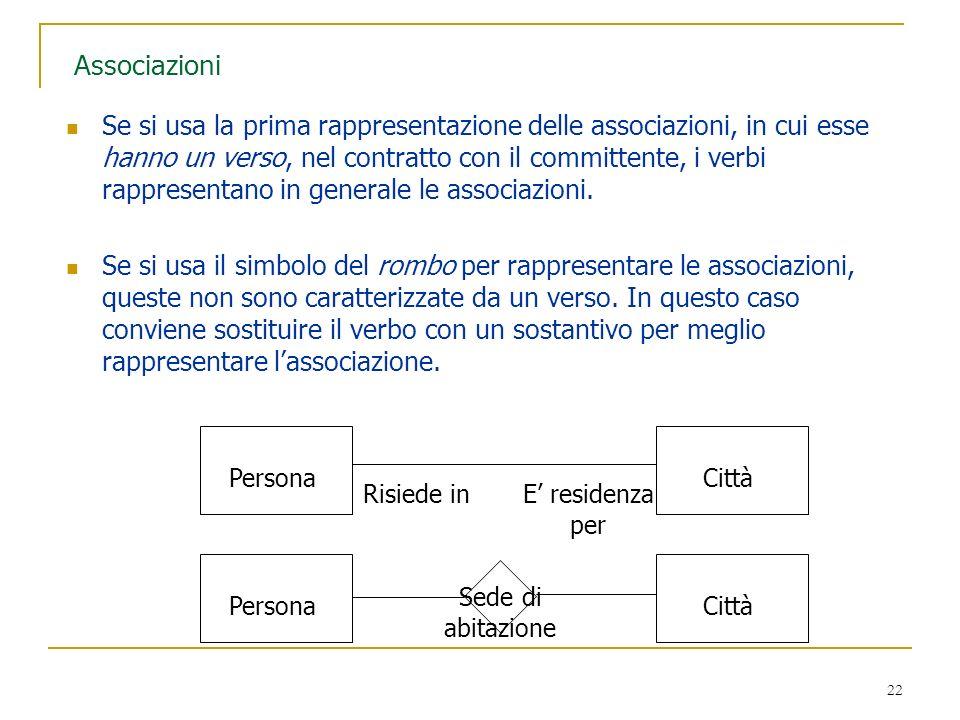 22 Associazioni Se si usa la prima rappresentazione delle associazioni, in cui esse hanno un verso, nel contratto con il committente, i verbi rapprese