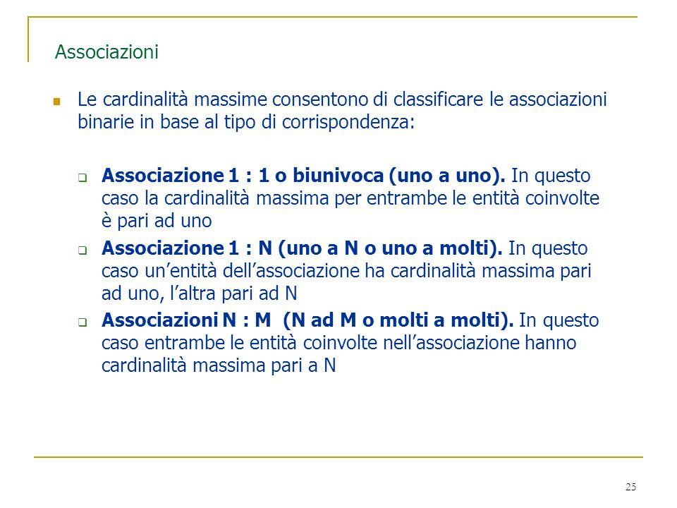 25 Associazioni Le cardinalità massime consentono di classificare le associazioni binarie in base al tipo di corrispondenza: Associazione 1 : 1 o biun