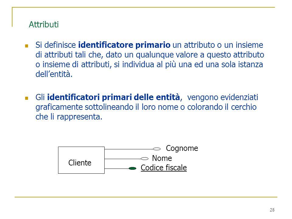 28 Attributi Si definisce identificatore primario un attributo o un insieme di attributi tali che, dato un qualunque valore a questo attributo o insie