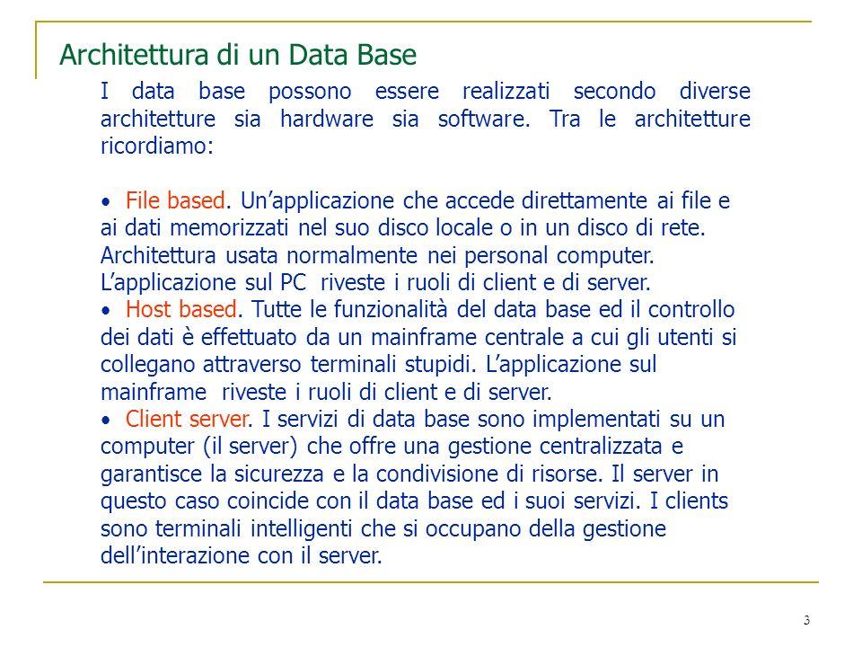 3 I data base possono essere realizzati secondo diverse architetture sia hardware sia software. Tra le architetture ricordiamo: File based. Unapplicaz