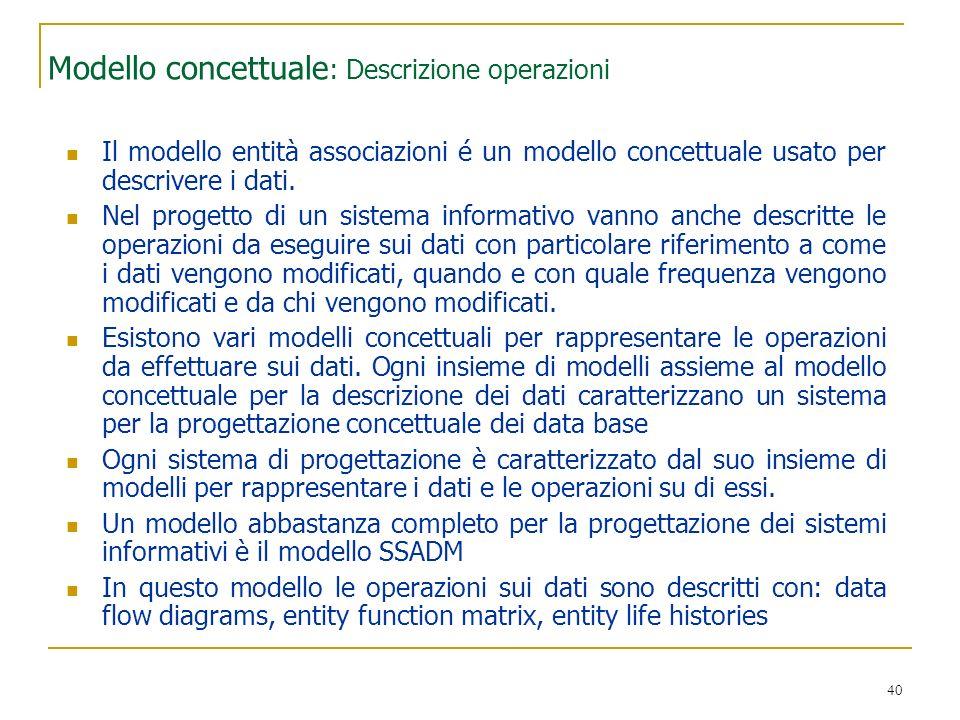 40 Modello concettuale : Descrizione operazioni Il modello entità associazioni é un modello concettuale usato per descrivere i dati. Nel progetto di u
