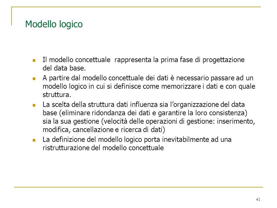 41 Modello logico Il modello concettuale rappresenta la prima fase di progettazione del data base. A partire dal modello concettuale dei dati è necess