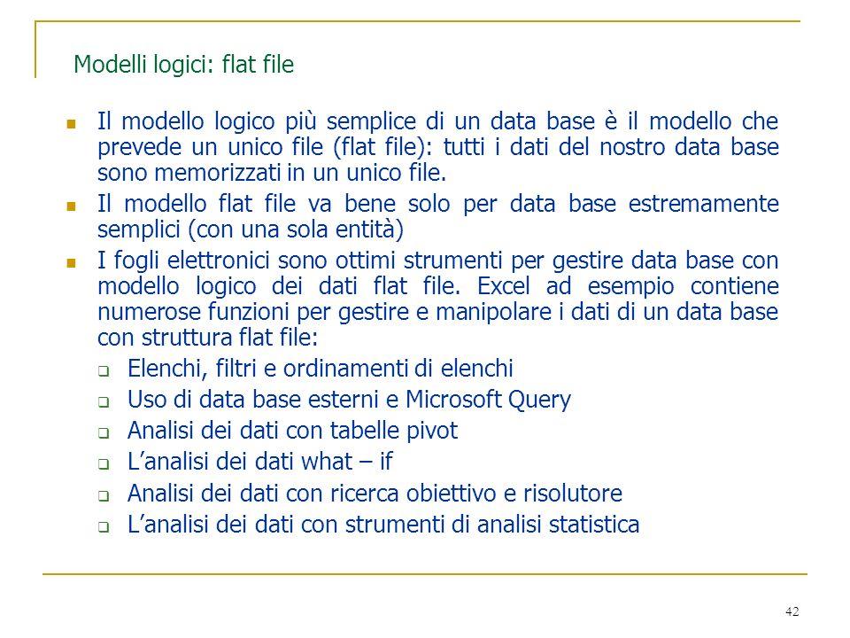 42 Modelli logici: flat file Il modello logico più semplice di un data base è il modello che prevede un unico file (flat file): tutti i dati del nostr