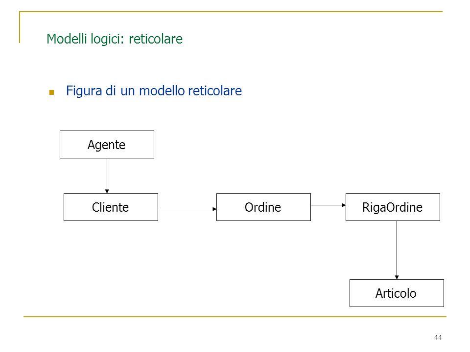 44 Modelli logici: reticolare Figura di un modello reticolare ClienteOrdineRigaOrdine Articolo Agente