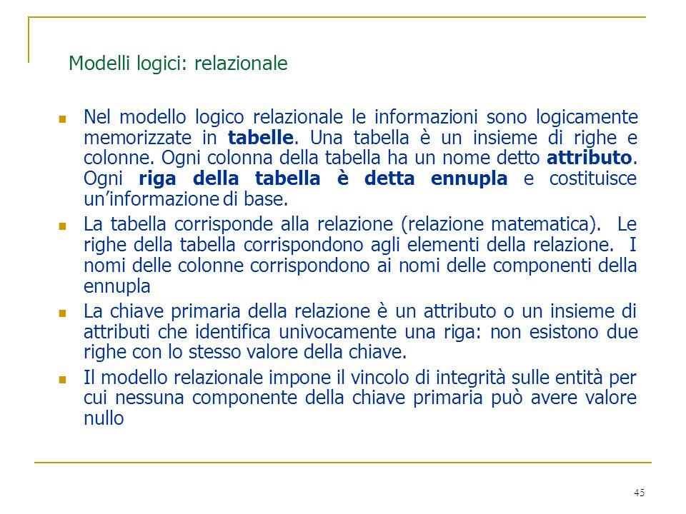 45 Modelli logici: relazionale Nel modello logico relazionale le informazioni sono logicamente memorizzate in tabelle. Una tabella è un insieme di rig