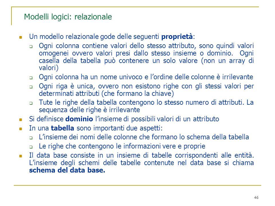 46 Modelli logici: relazionale Un modello relazionale gode delle seguenti proprietà: Ogni colonna contiene valori dello stesso attributo, sono quindi