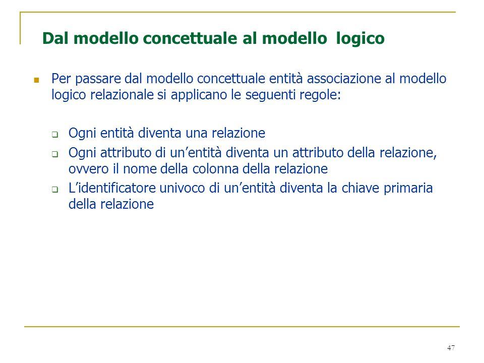 47 Dal modello concettuale al modello logico Per passare dal modello concettuale entità associazione al modello logico relazionale si applicano le seg