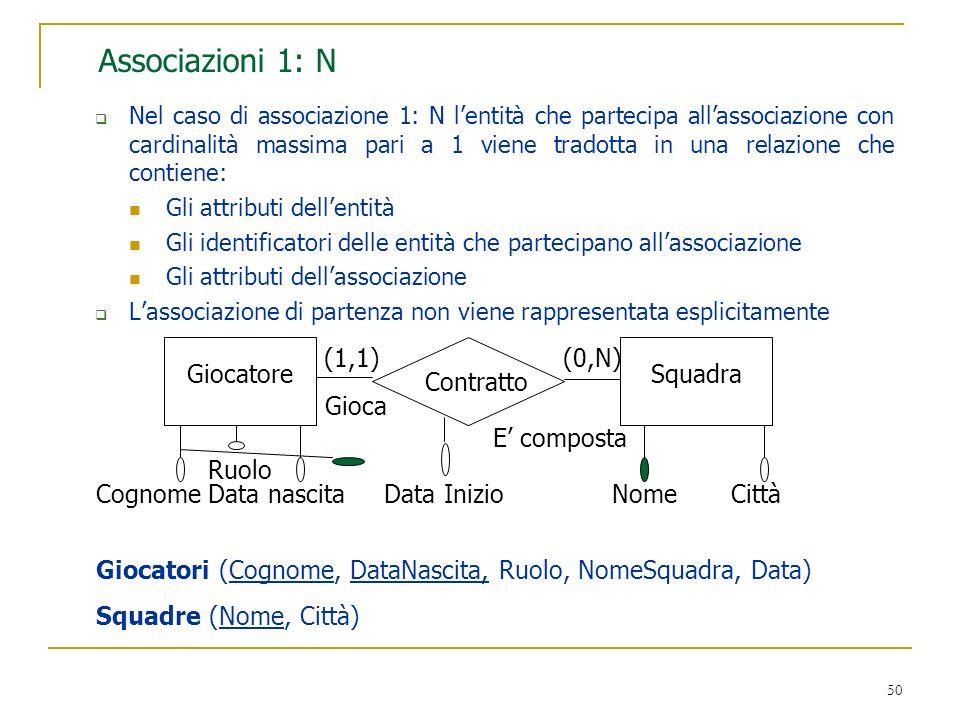 50 Associazioni 1: N Nel caso di associazione 1: N lentità che partecipa allassociazione con cardinalità massima pari a 1 viene tradotta in una relazi