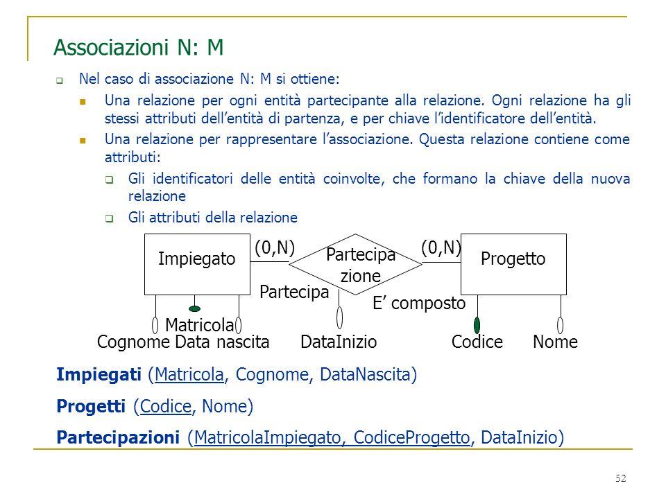 52 Associazioni N: M Nel caso di associazione N: M si ottiene: Una relazione per ogni entità partecipante alla relazione. Ogni relazione ha gli stessi