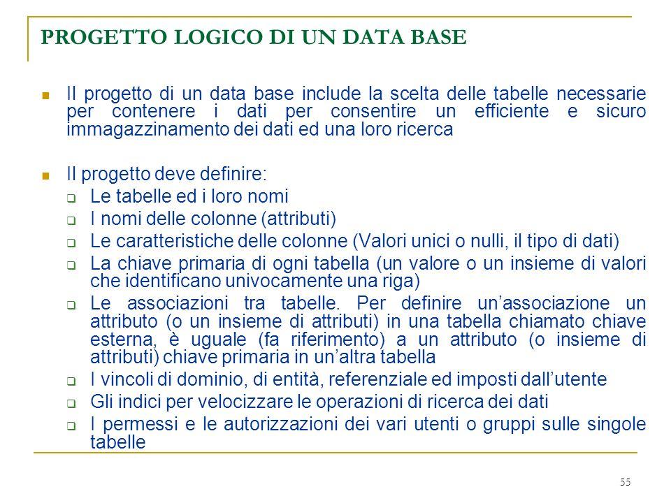 55 PROGETTO LOGICO DI UN DATA BASE Il progetto di un data base include la scelta delle tabelle necessarie per contenere i dati per consentire un effic