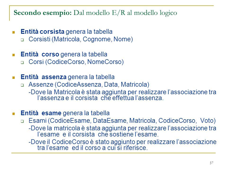 57 Secondo esempio: Dal modello E/R al modello logico Entità corsista genera la tabella Corsisti (Matricola, Cognome, Nome) Entità corso genera la tab
