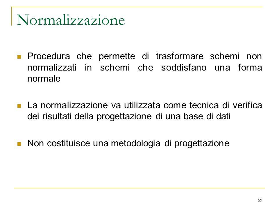 69 Normalizzazione Procedura che permette di trasformare schemi non normalizzati in schemi che soddisfano una forma normale La normalizzazione va util