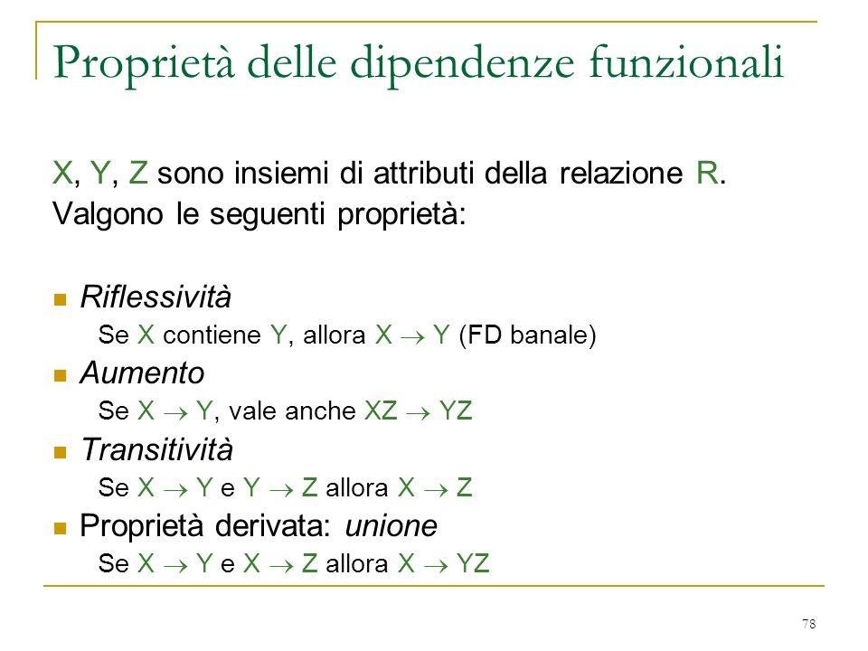 78 Proprietà delle dipendenze funzionali X, Y, Z sono insiemi di attributi della relazione R. Valgono le seguenti proprietà: Riflessività Se X contien