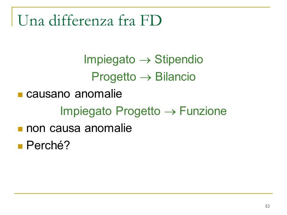 83 Una differenza fra FD Impiegato Stipendio Progetto Bilancio causano anomalie Impiegato Progetto Funzione non causa anomalie Perché?