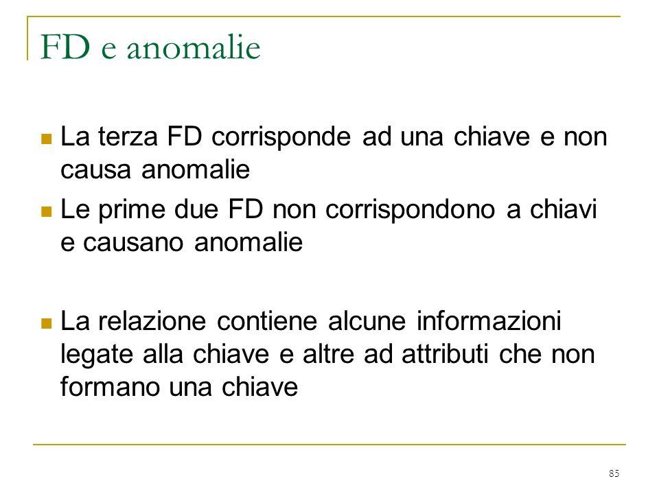 85 FD e anomalie La terza FD corrisponde ad una chiave e non causa anomalie Le prime due FD non corrispondono a chiavi e causano anomalie La relazione