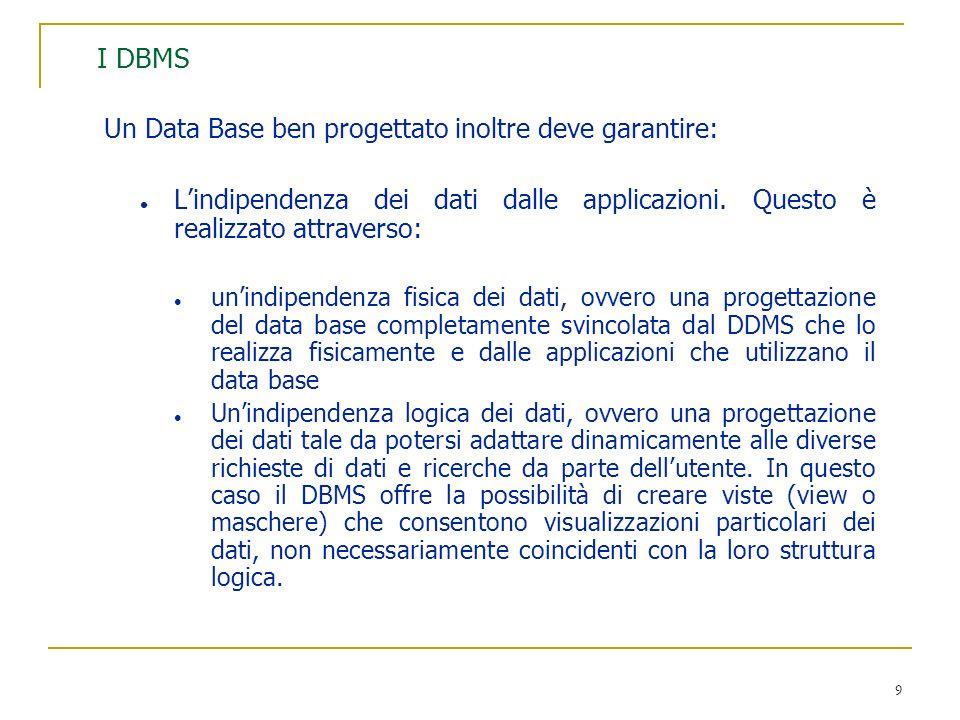 9 I DBMS Un Data Base ben progettato inoltre deve garantire: l Lindipendenza dei dati dalle applicazioni. Questo è realizzato attraverso: l unindipend