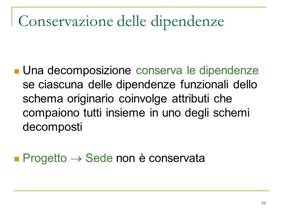 99 Conservazione delle dipendenze Una decomposizione conserva le dipendenze se ciascuna delle dipendenze funzionali dello schema originario coinvolge