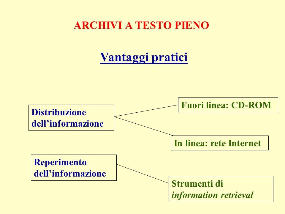ARCHIVI A TESTO PIENO Distribuzione dellinformazione Reperimento dellinformazione Fuori linea: CD-ROM In linea: rete Internet Strumenti di information