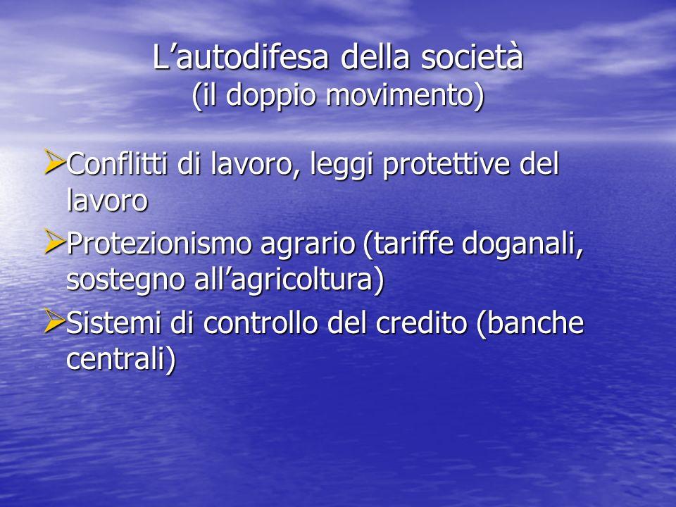 Lautodifesa della società (il doppio movimento) Conflitti di lavoro, leggi protettive del lavoro Conflitti di lavoro, leggi protettive del lavoro Protezionismo agrario (tariffe doganali, sostegno allagricoltura) Protezionismo agrario (tariffe doganali, sostegno allagricoltura) Sistemi di controllo del credito (banche centrali) Sistemi di controllo del credito (banche centrali)