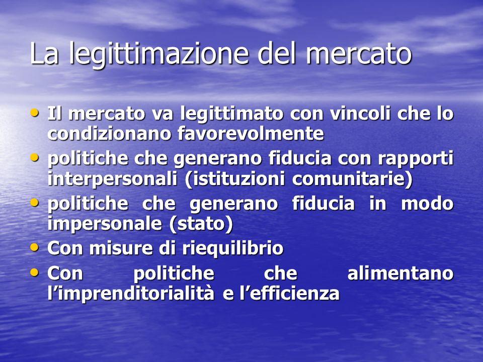 La legittimazione del mercato Il mercato va legittimato con vincoli che lo condizionano favorevolmente Il mercato va legittimato con vincoli che lo condizionano favorevolmente politiche che generano fiducia con rapporti interpersonali (istituzioni comunitarie) politiche che generano fiducia con rapporti interpersonali (istituzioni comunitarie) politiche che generano fiducia in modo impersonale (stato) politiche che generano fiducia in modo impersonale (stato) Con misure di riequilibrio Con misure di riequilibrio Con politiche che alimentano limprenditorialità e lefficienza Con politiche che alimentano limprenditorialità e lefficienza