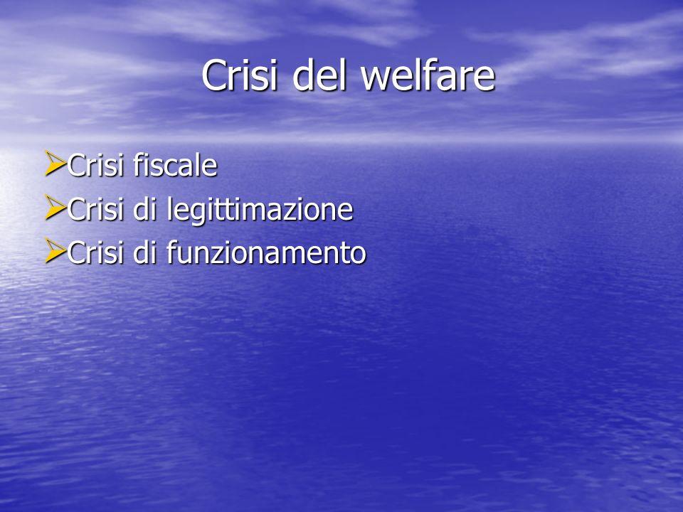 Crisi del welfare Crisi del welfare Crisi fiscale Crisi fiscale Crisi di legittimazione Crisi di legittimazione Crisi di funzionamento Crisi di funzionamento