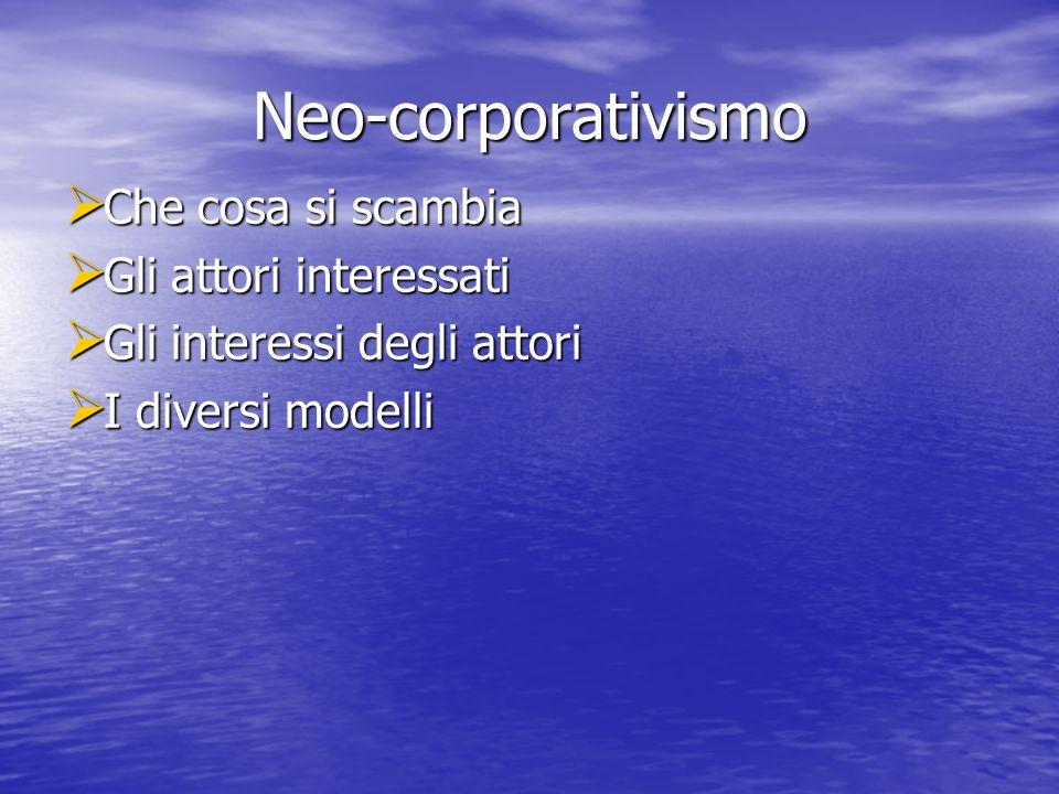 Neo-corporativismo Che cosa si scambia Che cosa si scambia Gli attori interessati Gli attori interessati Gli interessi degli attori Gli interessi degli attori I diversi modelli I diversi modelli