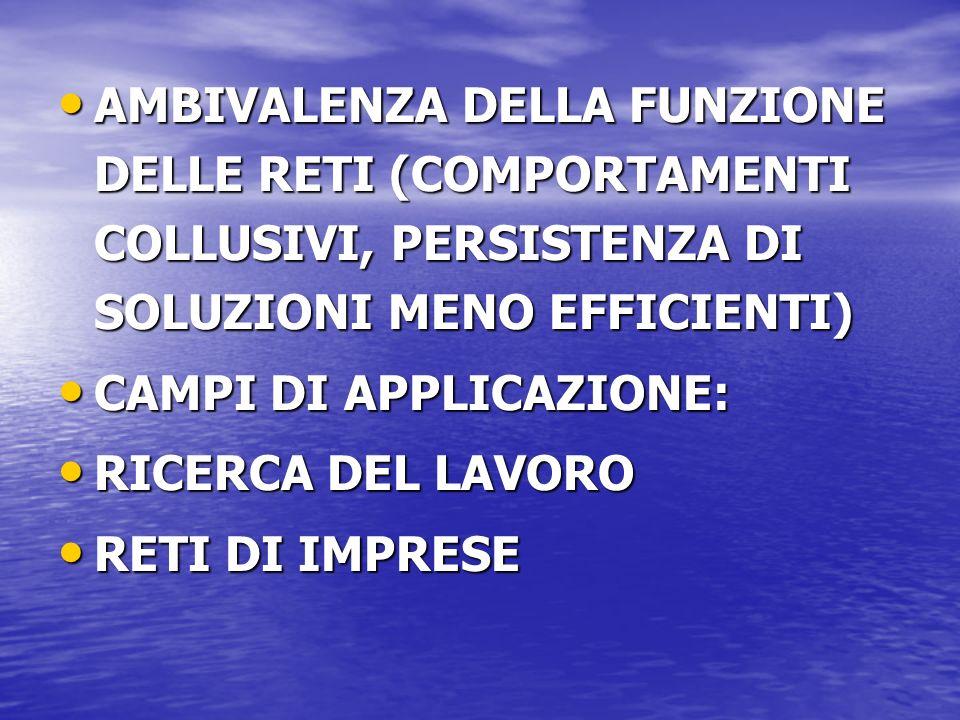 AMBIVALENZA DELLA FUNZIONE DELLE RETI (COMPORTAMENTI COLLUSIVI, PERSISTENZA DI SOLUZIONI MENO EFFICIENTI) AMBIVALENZA DELLA FUNZIONE DELLE RETI (COMPORTAMENTI COLLUSIVI, PERSISTENZA DI SOLUZIONI MENO EFFICIENTI) CAMPI DI APPLICAZIONE: CAMPI DI APPLICAZIONE: RICERCA DEL LAVORO RICERCA DEL LAVORO RETI DI IMPRESE RETI DI IMPRESE