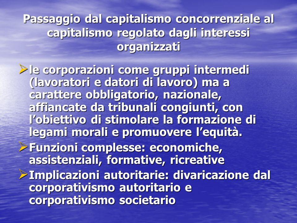 Passaggio dal capitalismo concorrenziale al capitalismo regolato dagli interessi organizzati le corporazioni come gruppi intermedi (lavoratori e datori di lavoro) ma a carattere obbligatorio, nazionale, affiancate da tribunali congiunti, con lobiettivo di stimolare la formazione di legami morali e promuovere lequità.